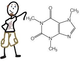 شیمی آلی (Organic Chemistry)